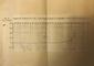 KD-30 частотная характеристика