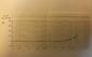 KD-32 частотная характеристика